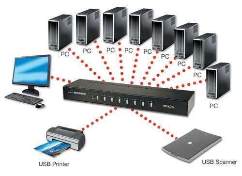 8 Port KVM Switch Pro USB 2.0, DVI Single Link - from LINDY UK