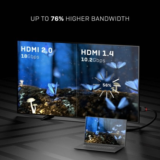 0.5m High Speed HDMI Cable, Black Line