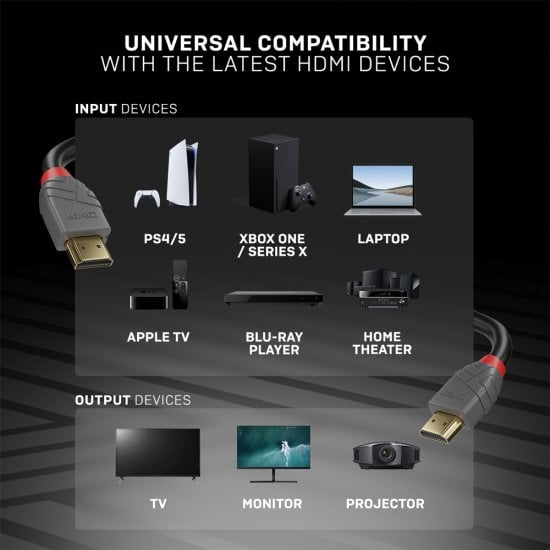 0.5m Ultra High Speed HDMI Cable, Anthra Line