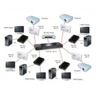 100m C6 8 Port HDMI Splitter Extender with HDBaseT