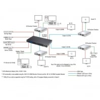 100m C6 HDMI Receiver Premium with HDBaseT™