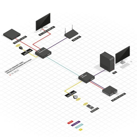 100m Cat.6 HDMI, IR & RS-232 HDBaseT Extender with PoH & Ethernet Hub