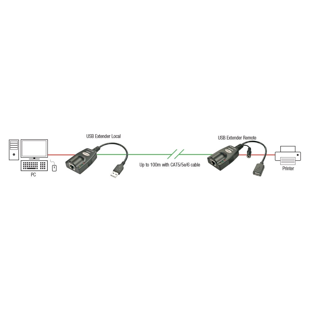 100m USB 2 0 Cat 5 Extender UTP