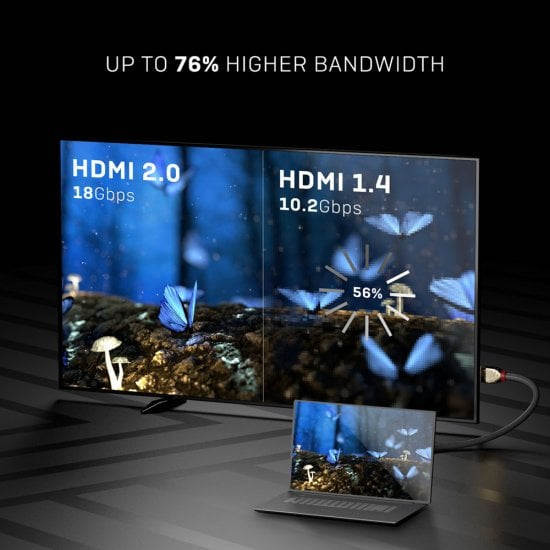 1m High Speed HDMI Cable, Gold Line