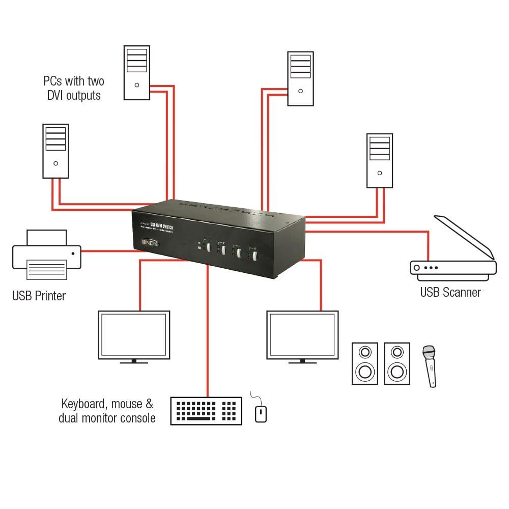 2 Port Dual Head Single Link DVI I KVM Switch Pro With TTU