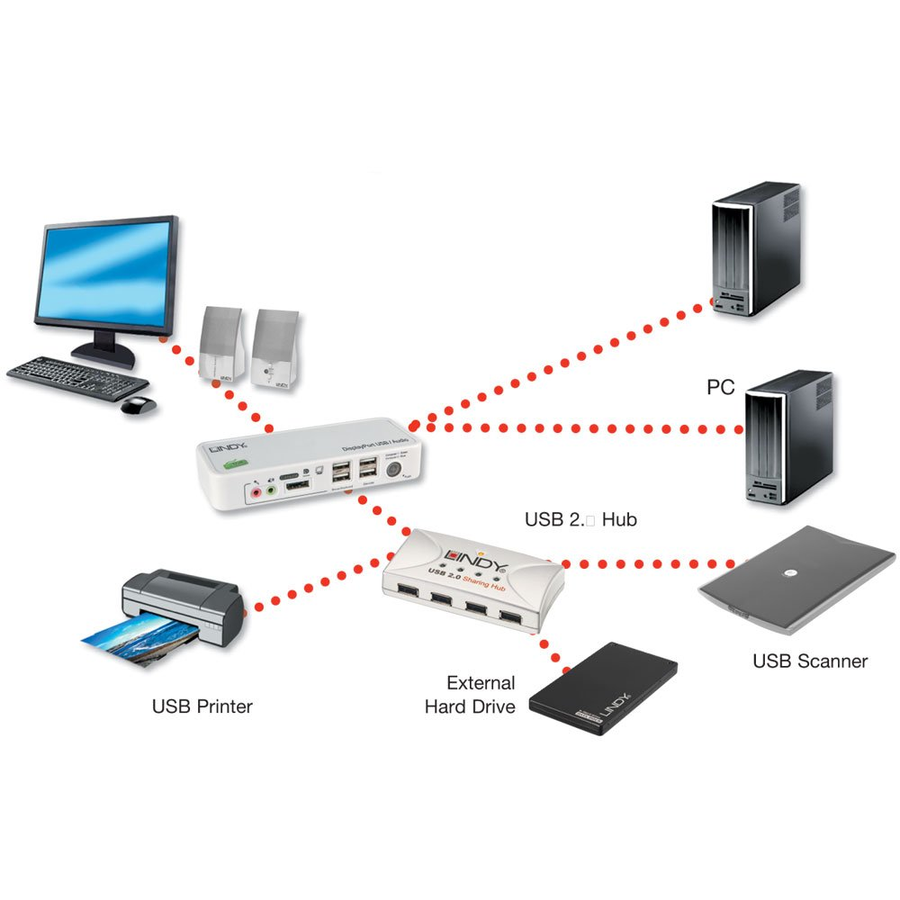 2 Port Kvm Switch Displayport Usb 2 0 Amp Audio From