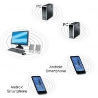 2 Port USB Wireless KM Switch Expansion Kit