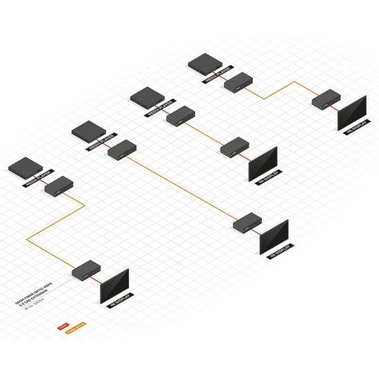 200m Fibre Optic HDMI 18G Extender