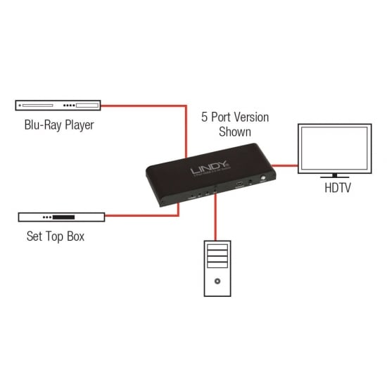 3 Port HDMI 2.0 10.2G Switch