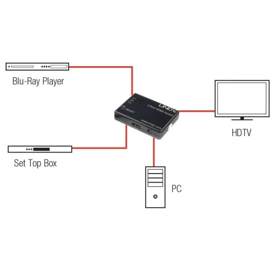 3 Port HDMI Switch with Remote Control