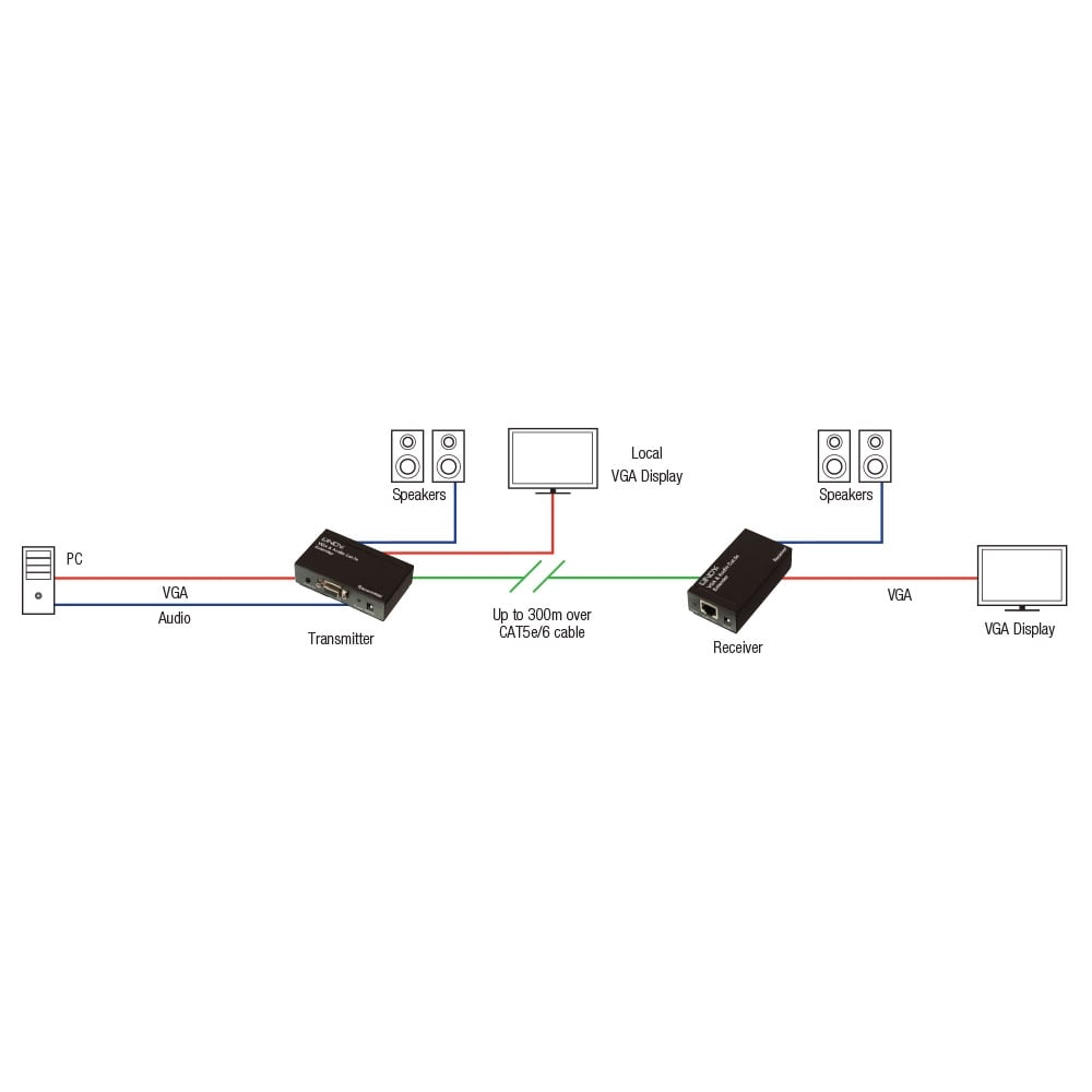 Cat5e Wiring Diagram Uk Vga To Explained Diagrams 300m Cat 5e Audio Extender From Lindy Telephone Cat5