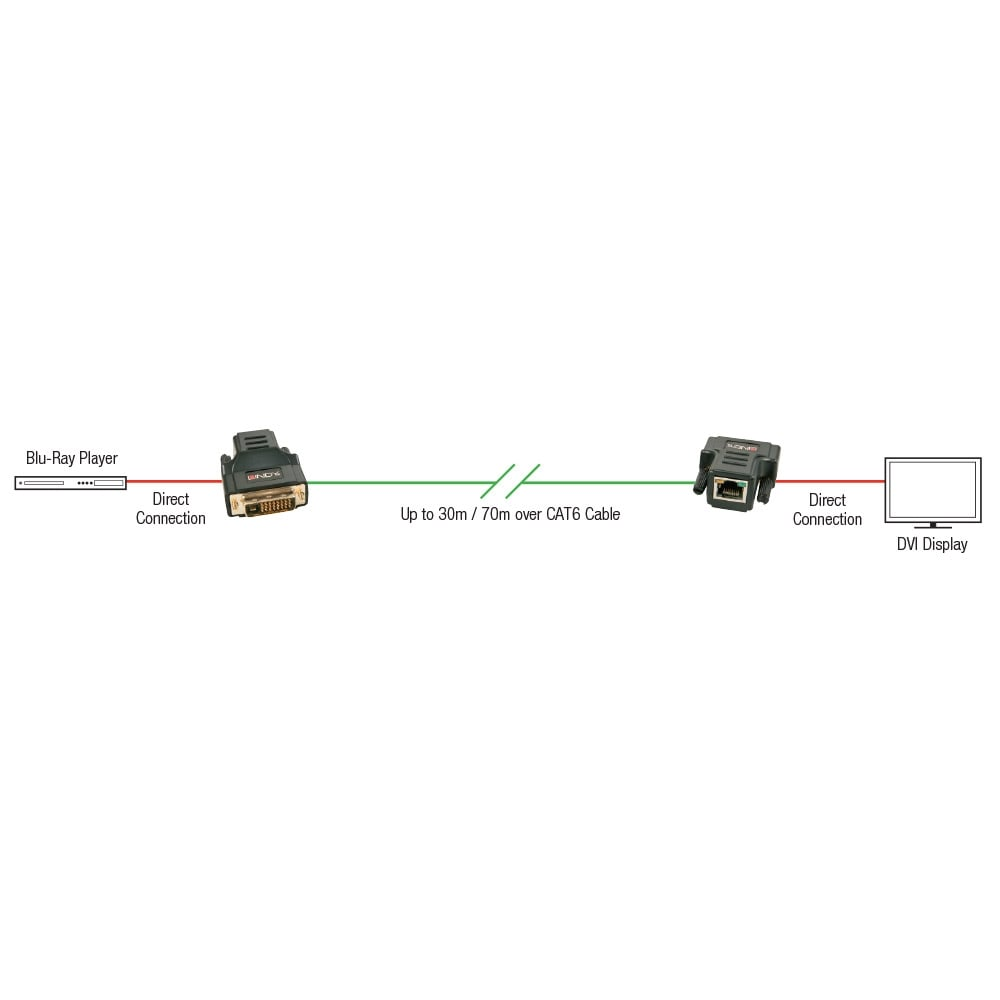 30m Cat6a Dvi D Single Link Extender From Lindy Uk Cat 6a Wire Diagram