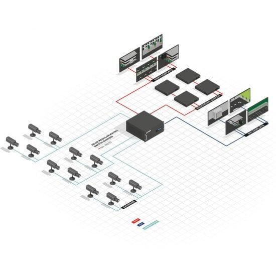 32x32 Modular Matrix Switch Chassis