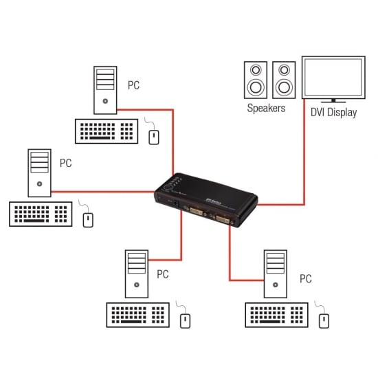 4 Port DVI Audio/Video Switch