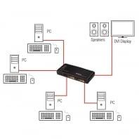 4 Port DVI Audio/Video Switch