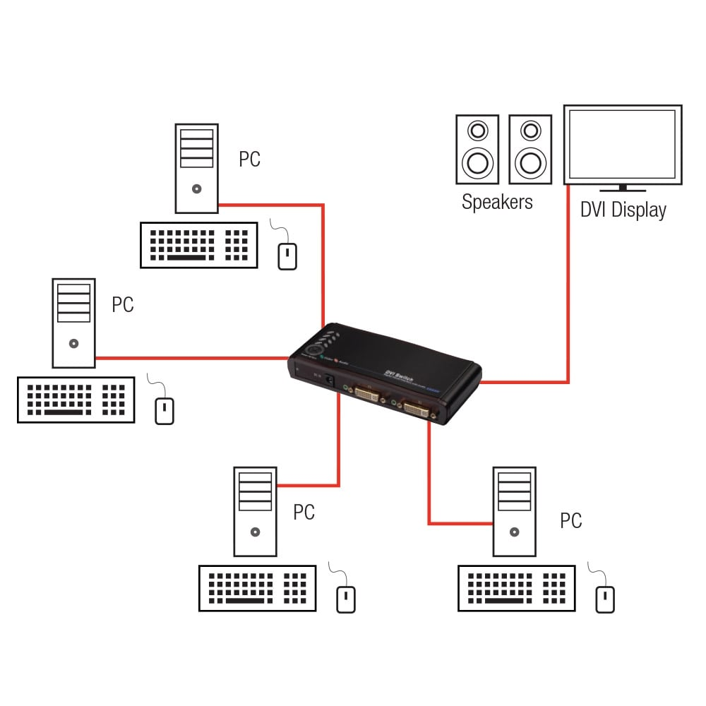 4 Port Dvi Audio Video Switch From Lindy Uk Diagram Further Metal Push Button Switches China Mainland