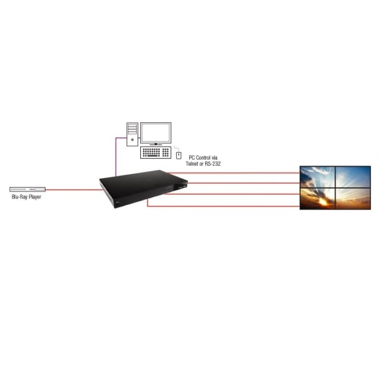 4 Port HDMI 4K Video Wall Scaler