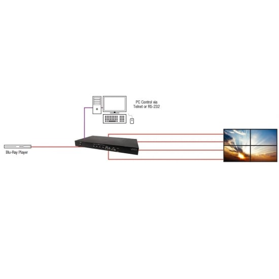 4 Port HDMI Video Wall Scaler