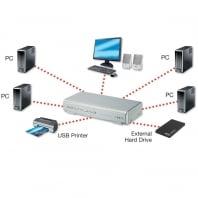 4 Port KVM Switch Pro USB 2.0, DisplayPort with TTU