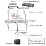40m CAT6 HDMI Receiver/Extender, 1080p