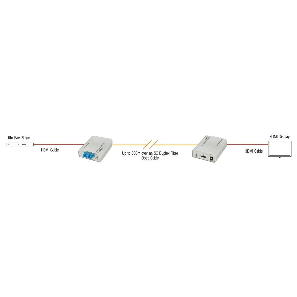 4k ultra hd hdmi fibre optic extender 300m p1584 6953_zoom 4k ultra hd hdmi fibre optic extender, 300m from lindy uk  at fashall.co