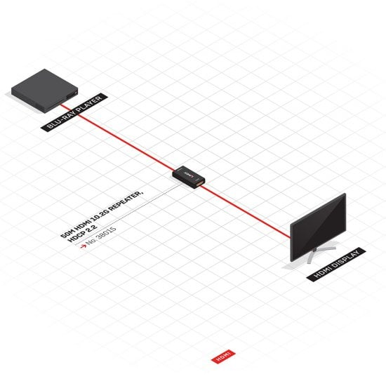 50m HDMI 10.2G Repeater, HDCP 2.2
