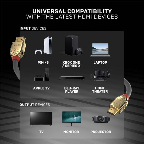5m Ultra High Speed HDMI Cable, Gold Line