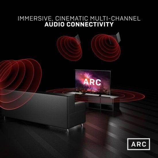 7.5m Standard HDMI Cable, Cromo Line