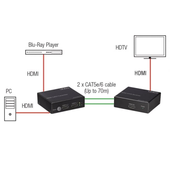 70m CAT5e/6 2 Port Switching HDMI Extender