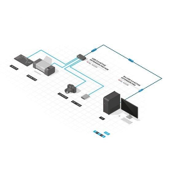 8m USB 3.0 Active Extension Pro