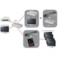 CAT5e/6 8 Port HDMI Splitter & Transmitter, 1080p