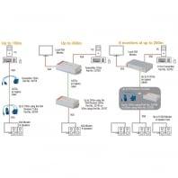 250m CAT5e/6 8 Port VGA & Audio Transmitter
