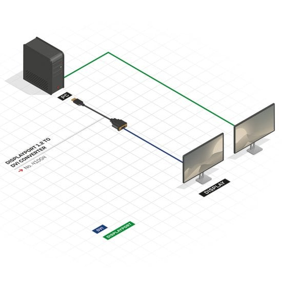 DisplayPort 1.2 to DVI Converter