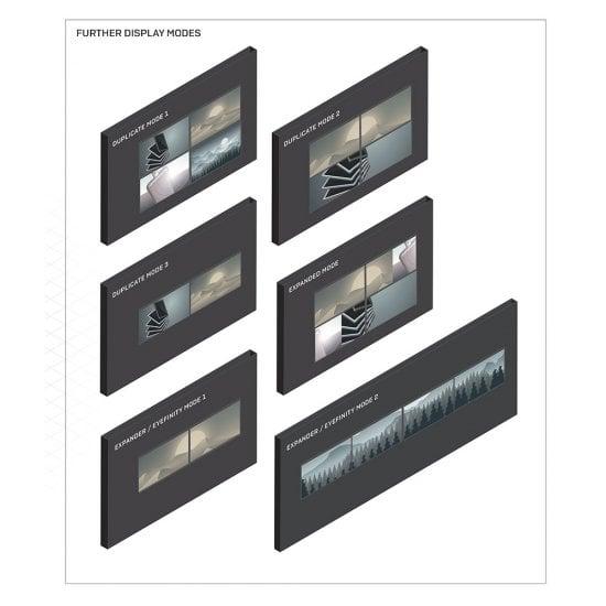 DisplayPort 1.2 to Quad HDMI MST/SST Hub with Video Wall Processor