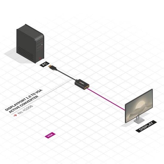 DisplayPort 1.2 to VGA Active Converter