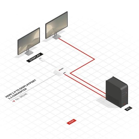 HDMI 1.4 to DisplayPort 1.1 Converter