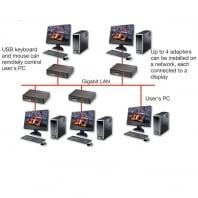 KVM Gigabit Console Adapter DVI-D & Audio