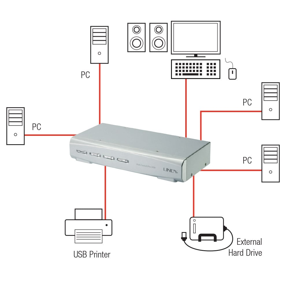 Kvm Switch Lindy Cpu Switch Pro Usb 2 0 Audio Vga 4