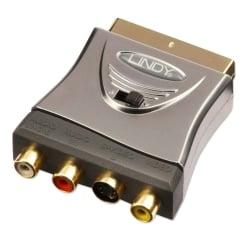 Premium SCART Adapter (S-Video, Composite & Audio)