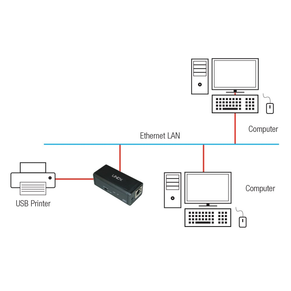 Usb 20 Over Ip Server From Lindy Uk 2 0 To Rj45 Wiring Diagram