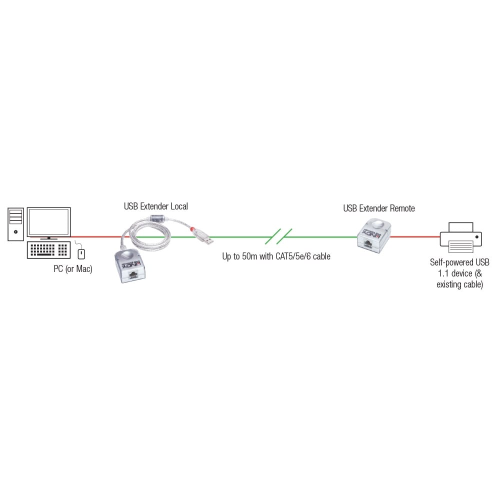 Usb Extension Cat5 Extender Premium Up To 50m From Lindy Uk Mouse Wiring Diagram Additionally Micro Otg Cable On
