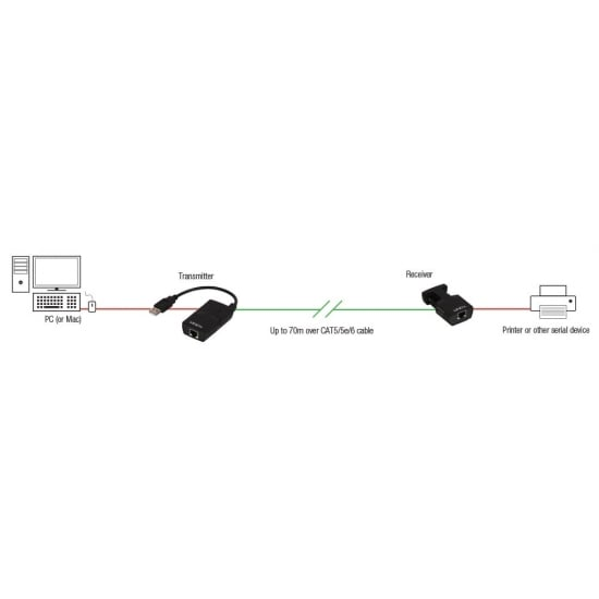 USB to RS-232 Serial Extender over CAT5, 70m