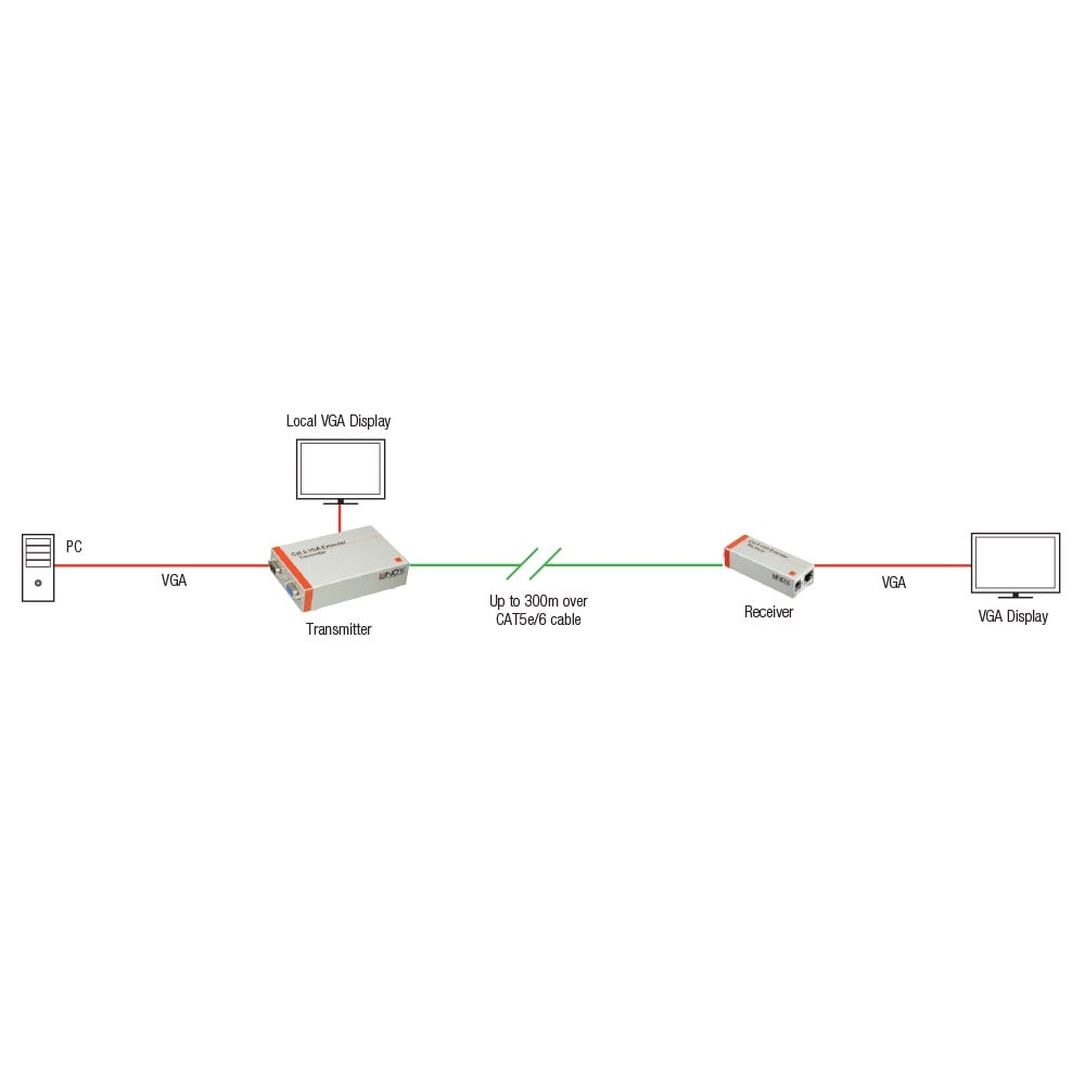 1b50 vga to cat5e wiring diagram | wiring library  wiring library